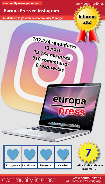 infografia europa press Instagram Community Internet