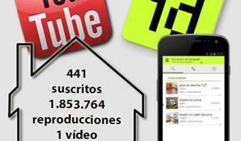 infografia idealista youtube analisis community manager community internet