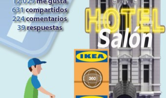 infografia ikea spain Facebook Photo 360 grados community internet the social media company