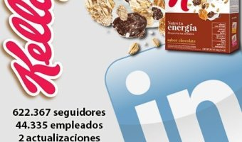 infografia kellogg company Linkedin community internet the social media company community management