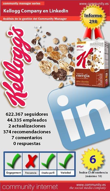 infografia kellogg company Linkedin community internet the social media company community management