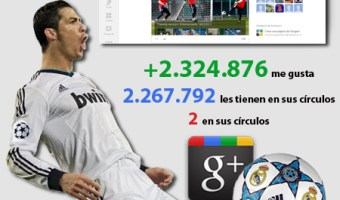 infografia real madrid Google+ community internet redes sociales social media