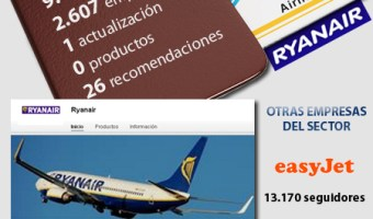 infografia ryanair Linkedin community internet the social media company redes sociales community manager