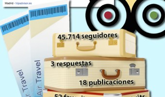 TripAdvisor España y el placer de viajar en Twitter