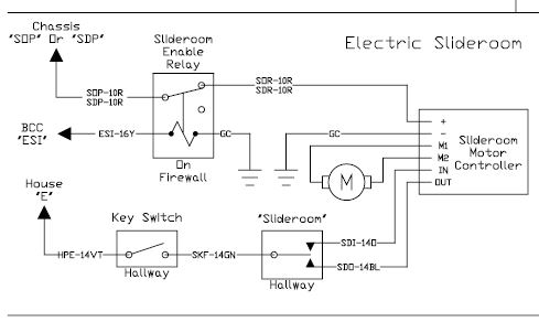 furnace electrical system diagram  explore schematic wiring