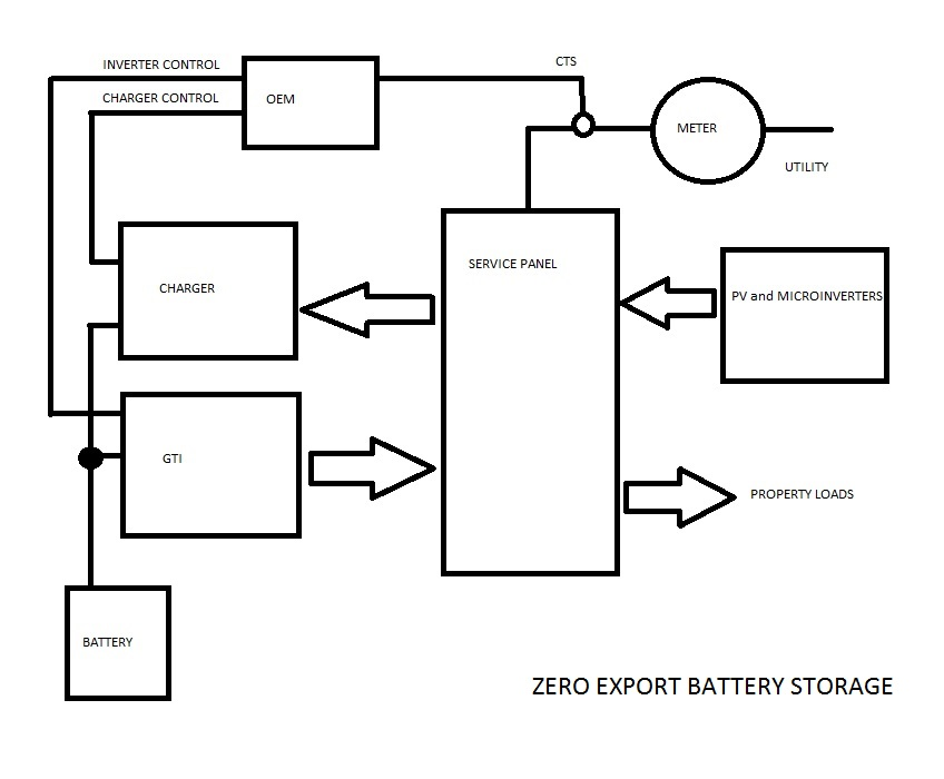 sky multiroom wiring schematic   30 wiring diagram images