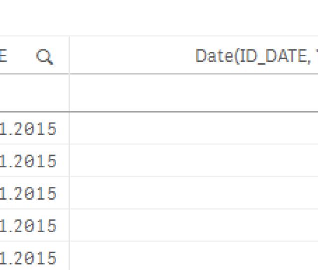 Re Change Date Format To Mm Yyyy In Qlik Sense