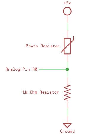 Light Sensor Wiring Diagram Netduino - Wiring Diagram