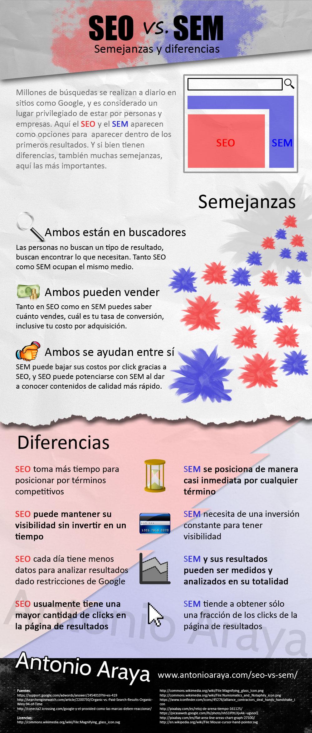 diferencias seo-vs-sem