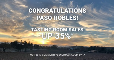 Congratulations Paso Robles! Tasting Room Sales up 35%
