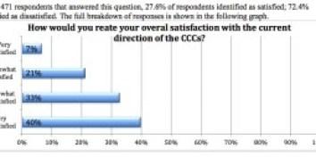 FC4-Survey-excerpt