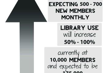 Library overhaul