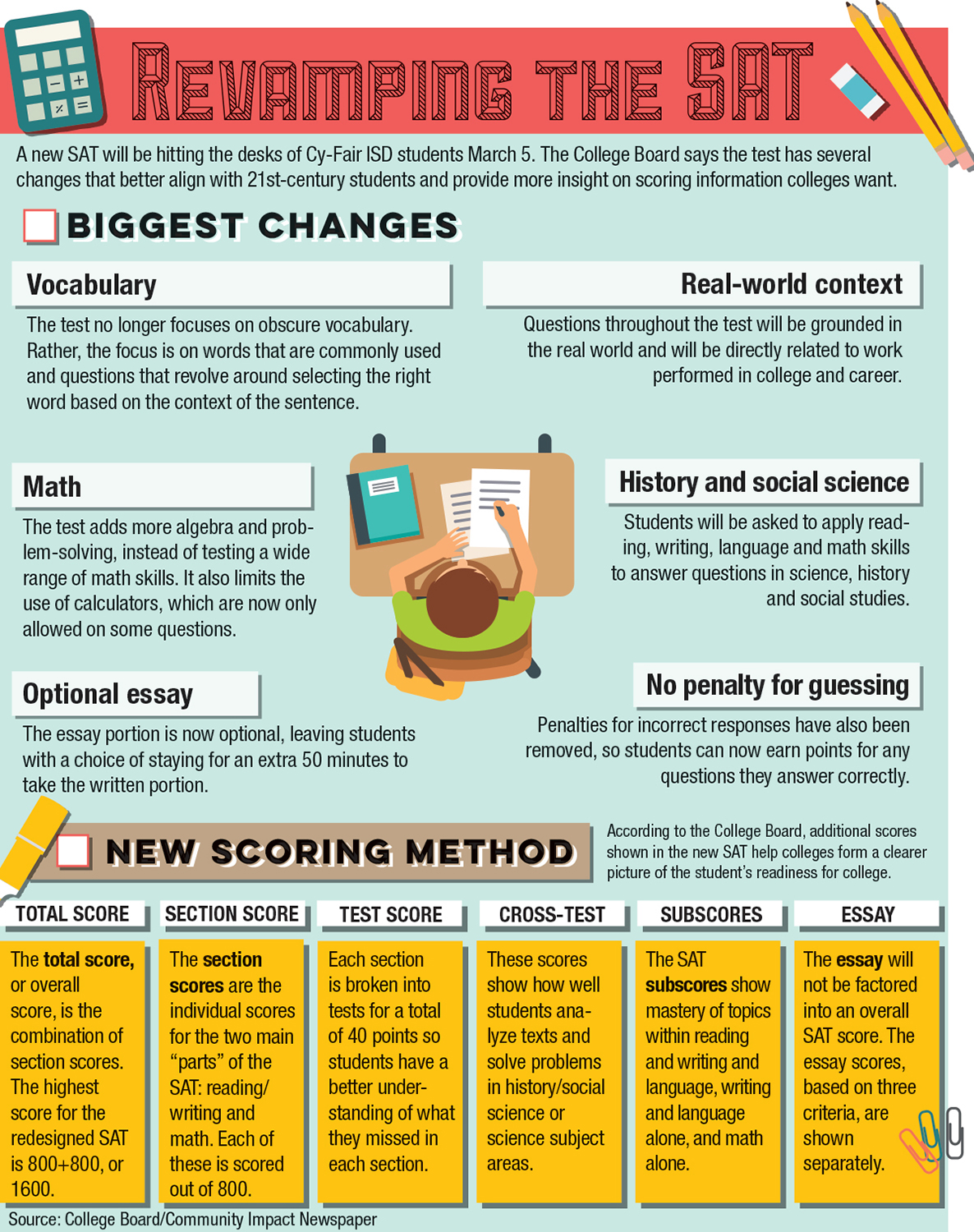 Journalism the subjects in which college students major is what level of measurement