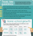 Home schooling organizations in Cy-Fair see growing enrollments