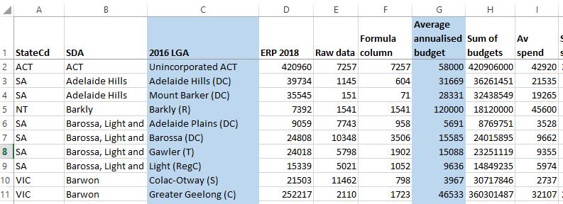 format data 1