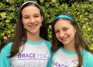 Twin teen sisters donate $50K to Nicklaus Children's Hospital