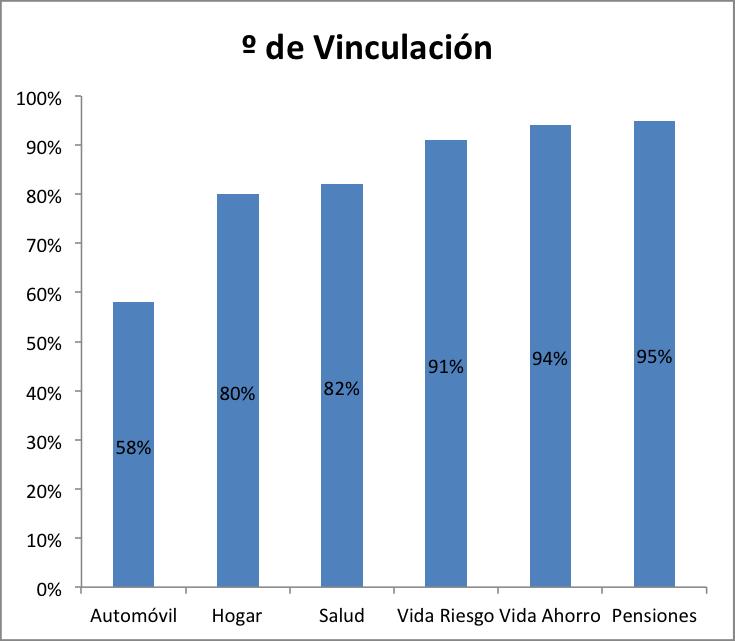 IC_vinculación