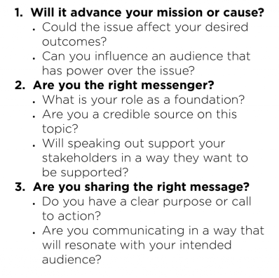 When to Speak Out Questions