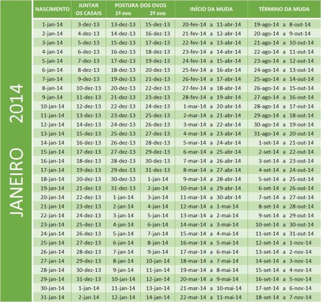 Tabela de Janeiro