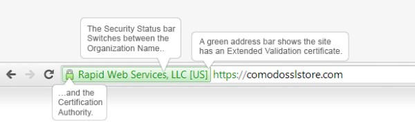 Green Address Bar SSL Certificate