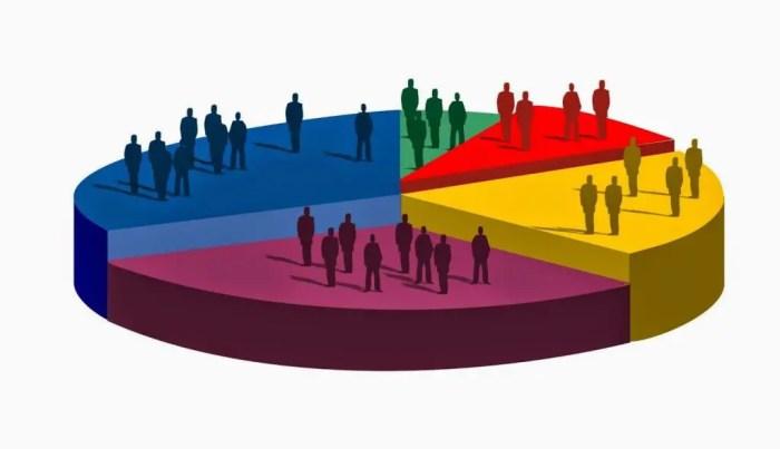El metodo estadistico sirve para conocer la realidad existente dentro de una poblacion objetivo