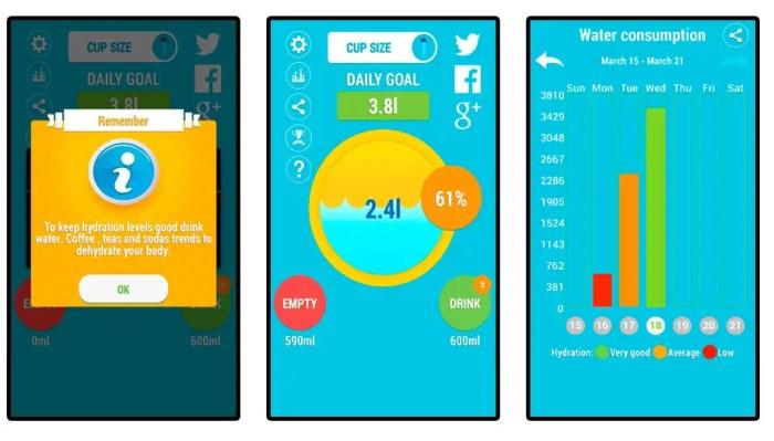 Aqualert tiene una app que te recuerda que debes tomar agua.