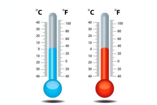 Resultado de imagen para grados celsius