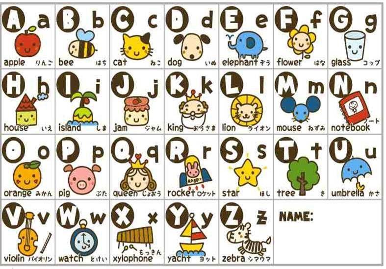 Abecedario en Ingles y español, Alfabeto para niños, pronunciación, aprender
