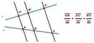 tales teorema