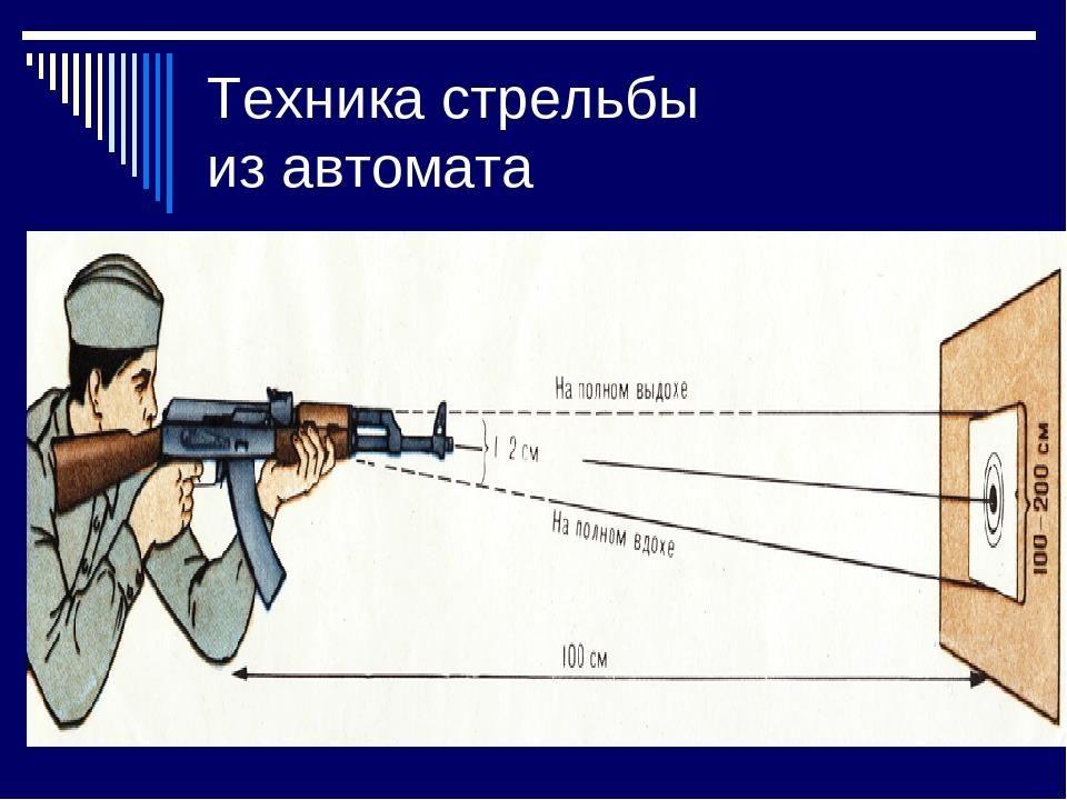 все правила стрельбы картинки коллеги, это непростое