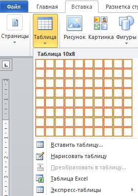 Creați un tabel