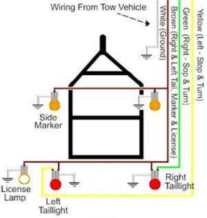 Wiring Trailer Lights – Compact Camping Concepts
