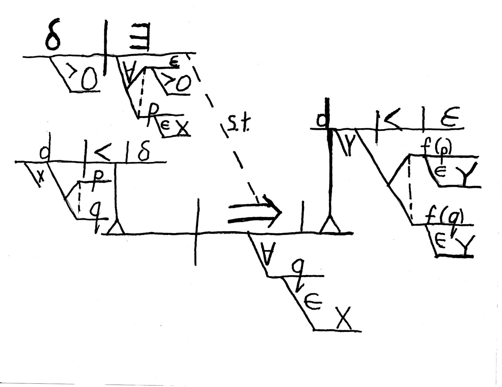 Math Sentence Diagram