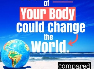 your view of your body could change the world