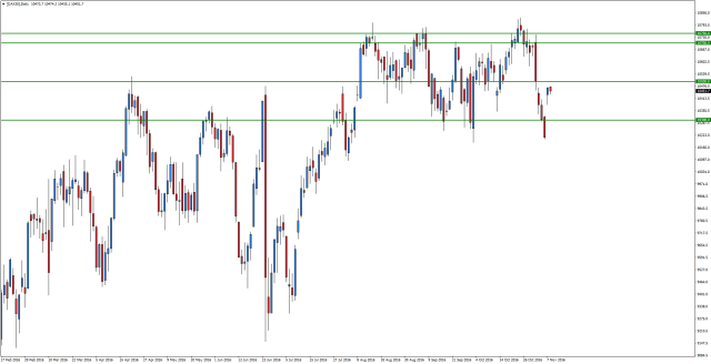 dax30daily-4