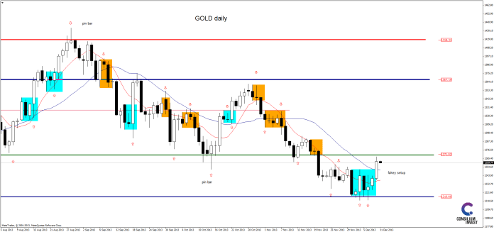 golddaily11_12