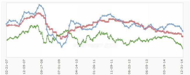 CPI USA, CPI EMU i EUR/USD
