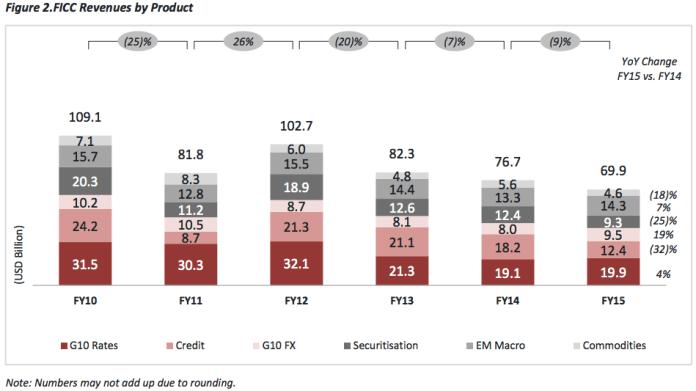 coalition kredyty