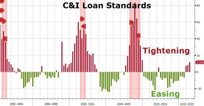 20160502_loans