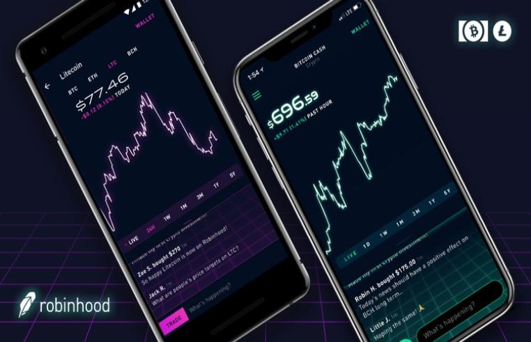robinhood bitcoin díjak