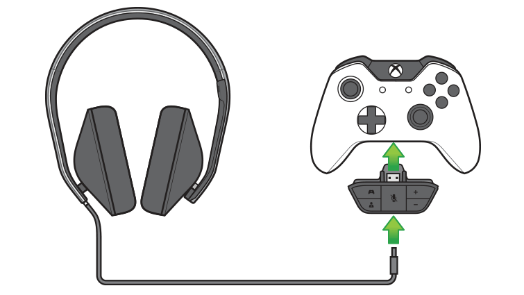 Set up and troubleshoot your Xbox One Stereo Headset