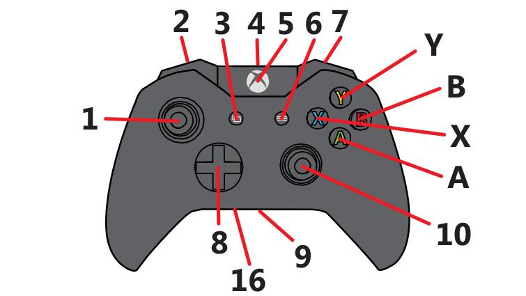 Xbox One Wireless Controller | Xbox One