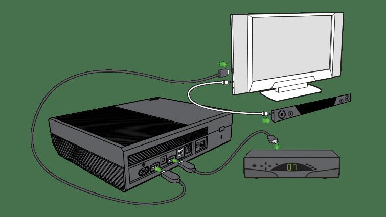 Conectar o Xbox One ao home theater ou sistema de som