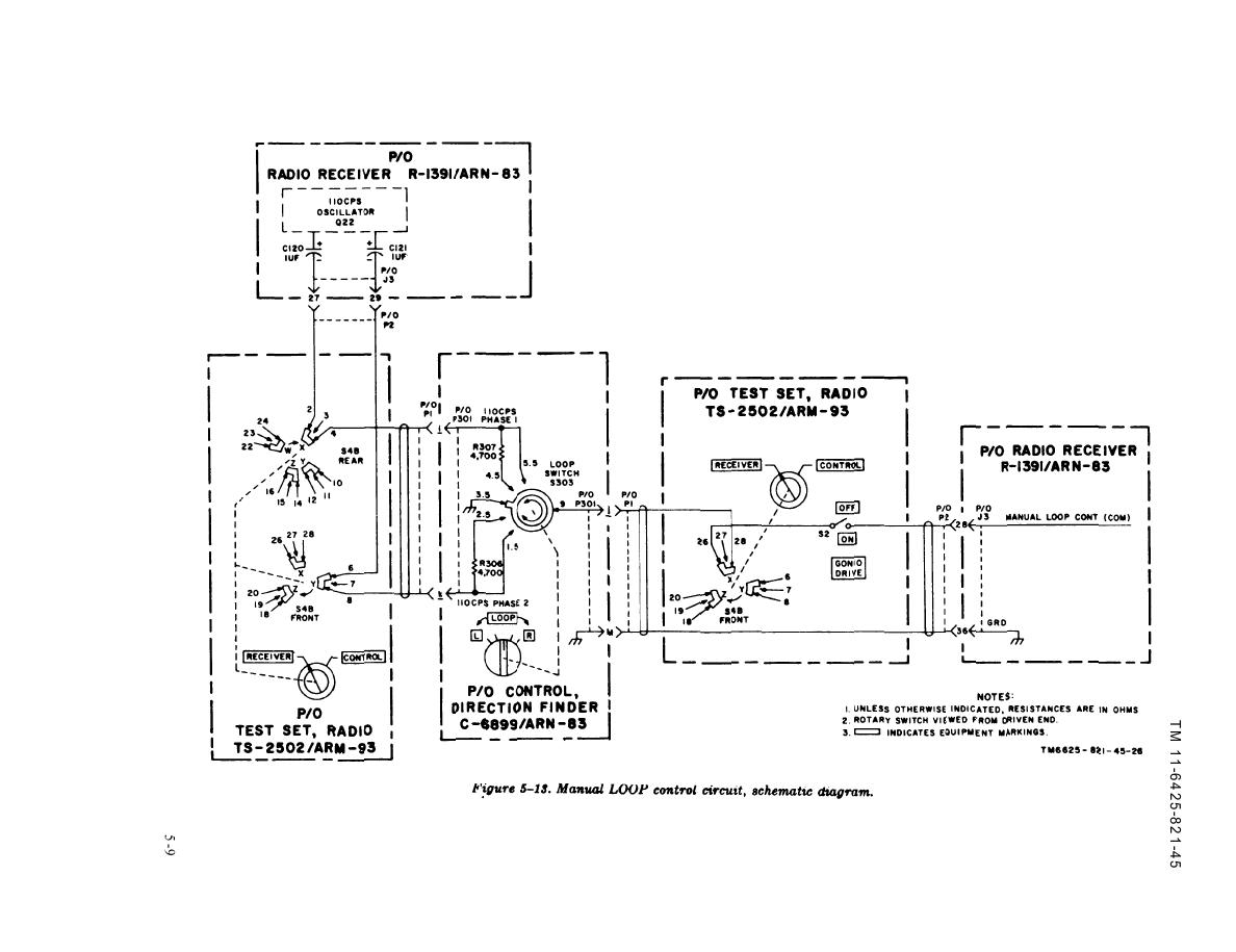 Figure 5 13 Manual Loop Control Circuit Schematic Diagram