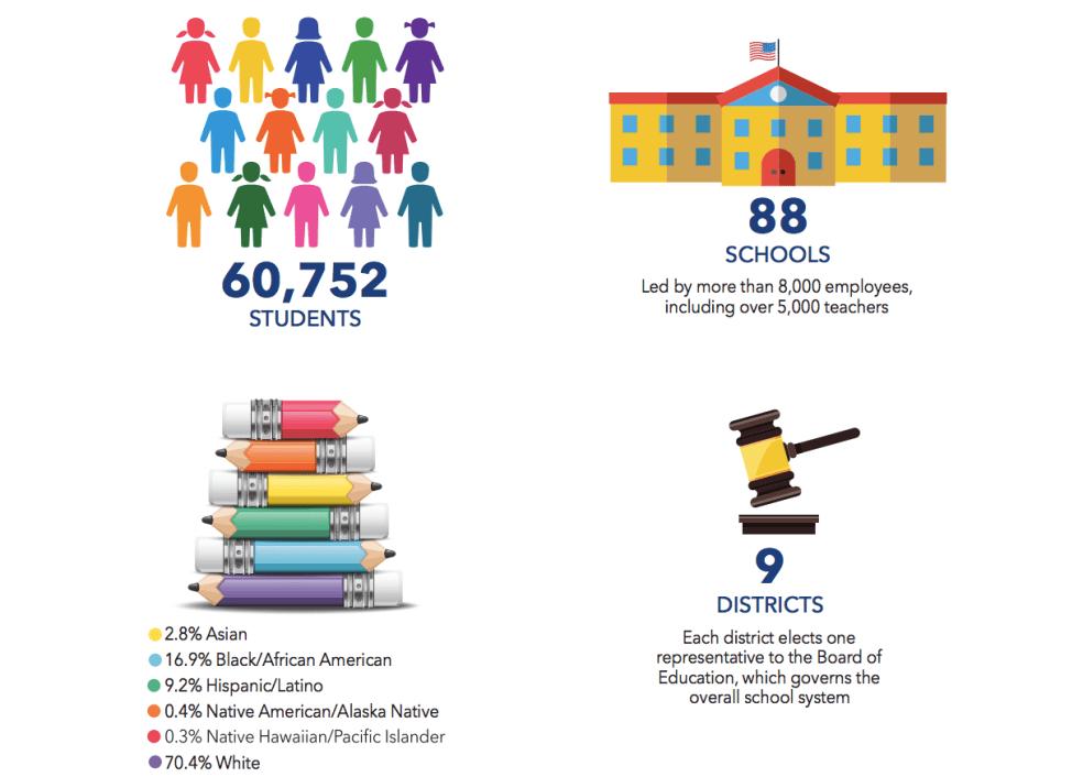 Knox County schools strategic plan