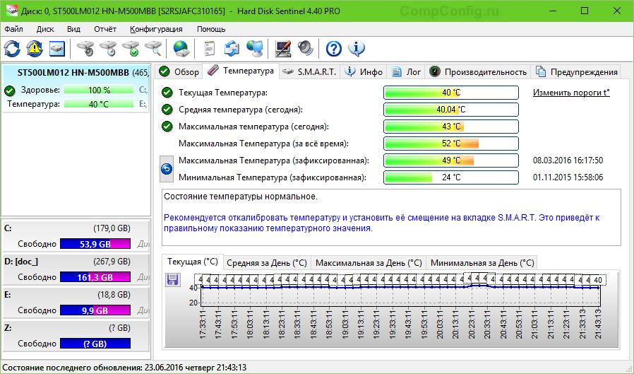 нагрев жесткого диска ноутбука в Hard Disk Sentinel Pro