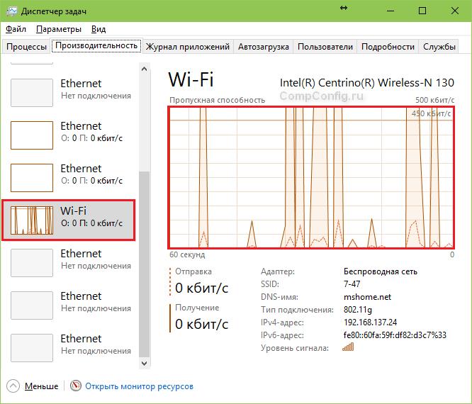 سرعة اتصال Wi-Fi