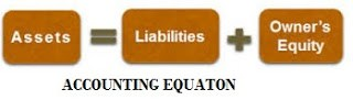 ACCOUNTING FINANCIAL STATEMENTS - AN OVERVIEW