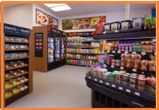 Cosmetics Store Business Plan Made-Easy