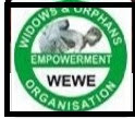 6 Job Vacancies @ Widows and Orphans Empowerment Organisation (WEWE) Ongoing